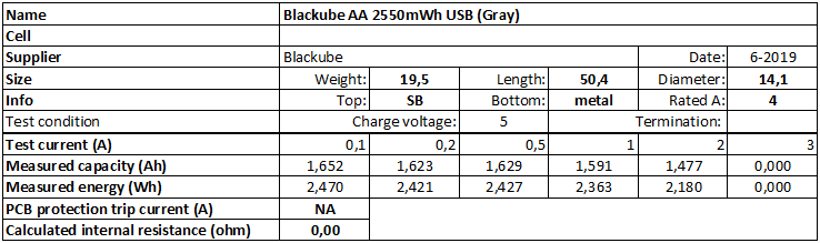 Blackube%20AA%202550mWh%20USB%20%28Gray%29-info