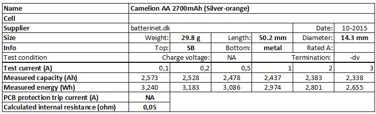 Camelion%20AA%202700mAh%20(Silver-orange)-info