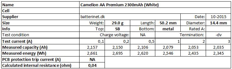 Camelion%20AA%20Premium%202300mAh%20(White)-info