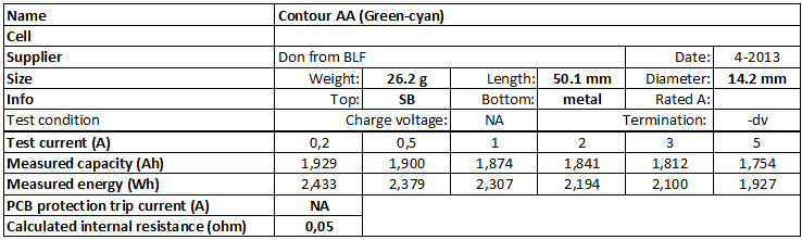 Contour%20AA%20(Green-cyan)-info