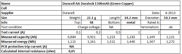 Duracell%20AA%20Duralock%201300mAh%20(Green-Copper)-info