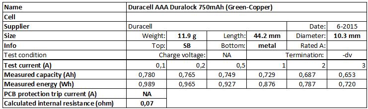 Duracell%20AAA%20Duralock%20750mAh%20(Green-Copper)-info