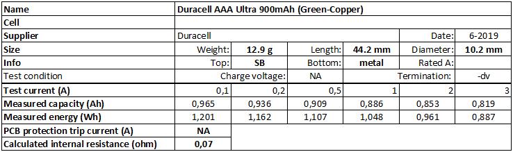 Duracell%20AAA%20Ultra%20900mAh%20(Green-Copper)-info