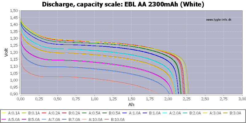 EBL%20AA%202300mAh%20(White)-Capacity