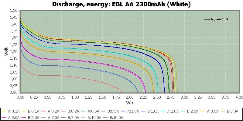 EBL%20AA%202300mAh%20(White)-Energy