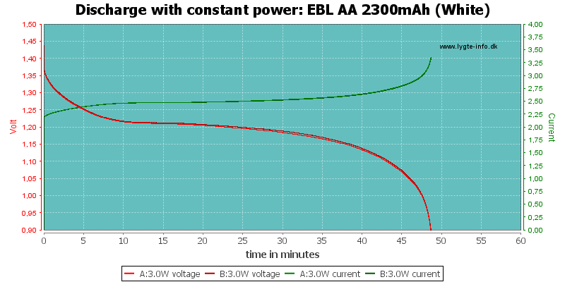 EBL%20AA%202300mAh%20(White)-PowerLoadTime