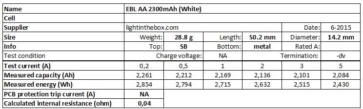 EBL%20AA%202300mAh%20(White)-info