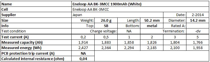 Eneloop%20AA%20BK-3MCC%201900mAh%20(White)-info