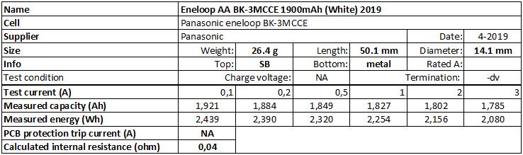 Eneloop%20AA%20BK-3MCCE%201900mAh%20(White)%202019-info