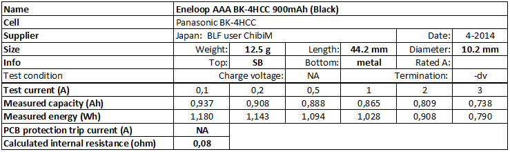 Eneloop%20AAA%20BK-4HCC%20900mAh%20(Black)-info
