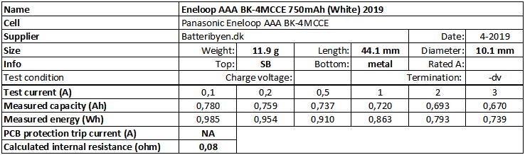 Eneloop%20AAA%20BK-4MCCE%20750mAh%20(White)%202019-info