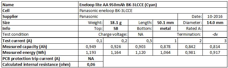 Eneloop%20lite%20AA%20950mAh%20BK-3LCCE%20(Cyan)-info