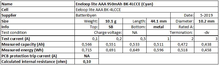 Eneloop%20lite%20AAA%20BK-4LCCE%20550mAh%20(Blue)-info