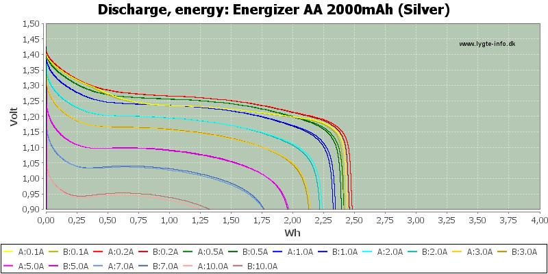 Energizer%20AA%202000mAh%20(Silver)-Energy