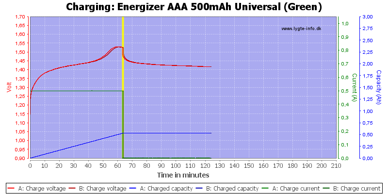 Energizer%20AAA%20500mAh%20Universal%20(Green)-Charge