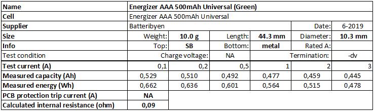 Energizer%20AAA%20500mAh%20Universal%20(Green)-info