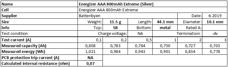 Energizer%20AAA%20800mAh%20Extreme%20(Silver)-info