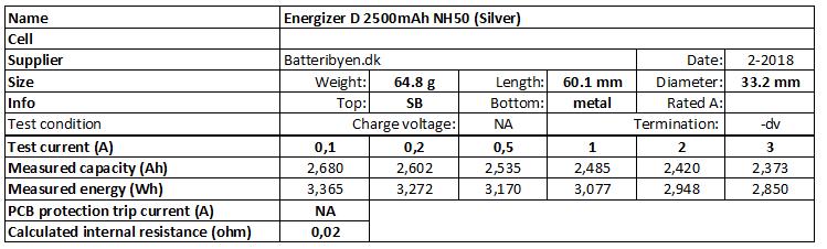 Energizer%20D%202500mAh%20NH50%20(Silver)-info