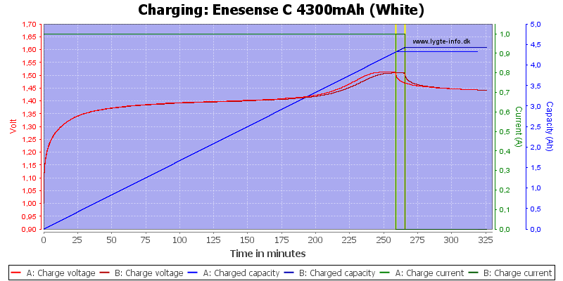 Enesense%20C%204300mAh%20(White)-Charge