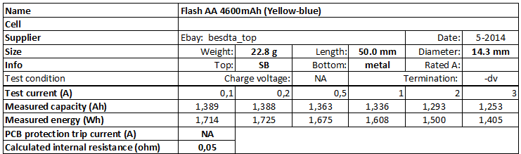 Flash%20AA%204600mAh%20(Yellow-blue)-info