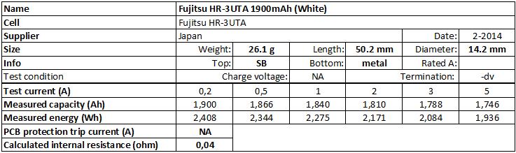 Fujitsu%20AA%20HR-3UTA%201900mAh%20(White)-info