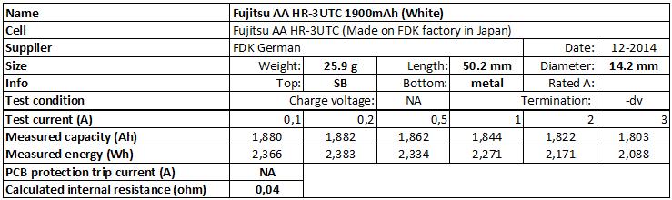 Fujitsu%20AA%20HR-3UTC%201900mAh%20(White)-info