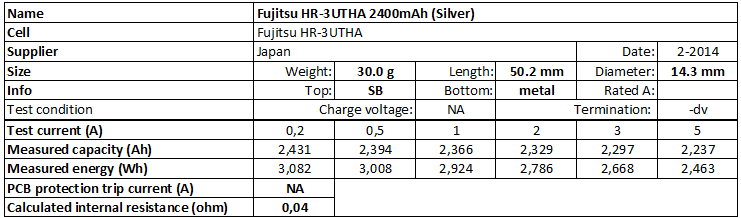 Fujitsu%20AA%20HR-3UTHA%202400mAh%20(Silver)-info