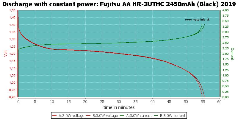 Fujitsu%20AA%20HR-3UTHC%202450mAh%20(Black)%202019-PowerLoadTime
