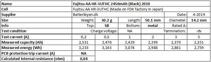 Fujitsu%20AA%20HR-3UTHC%202450mAh%20(Black)%202019-info