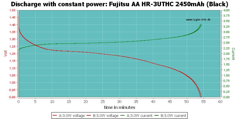 Fujitsu%20AA%20HR-3UTHC%202450mAh%20(Black)-PowerLoadTime