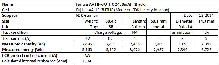 Fujitsu%20AA%20HR-3UTHC%202450mAh%20(Black)-info
