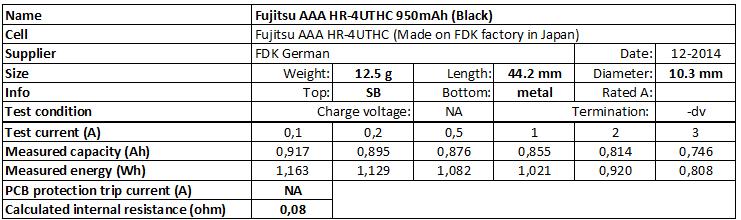 Fujitsu%20AAA%20HR-4UTHC%20950mAh%20(Black)-info