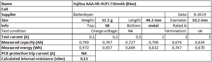 Fujitsu%20AAA%20HR-4UTI%20750mAh%20(Blue)-info