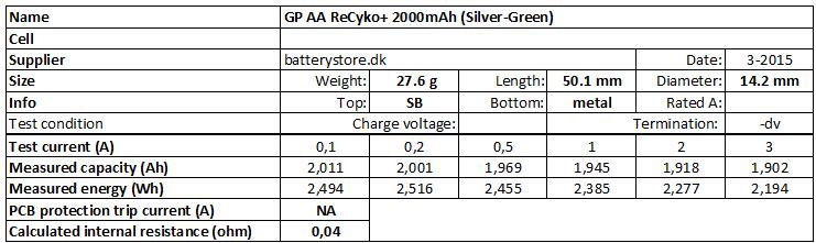 GP%20AA%20ReCyko+%202000mAh%20(Silver-Green)-info