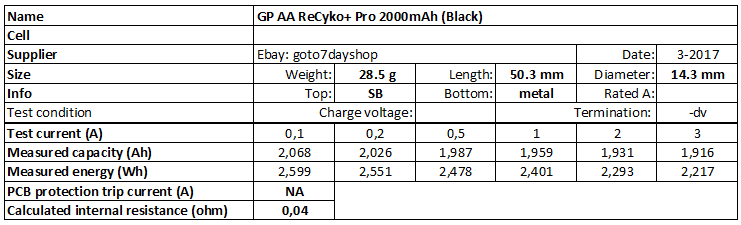 GP%20AA%20ReCyko+%20Pro%202000mAh%20(Black)-info