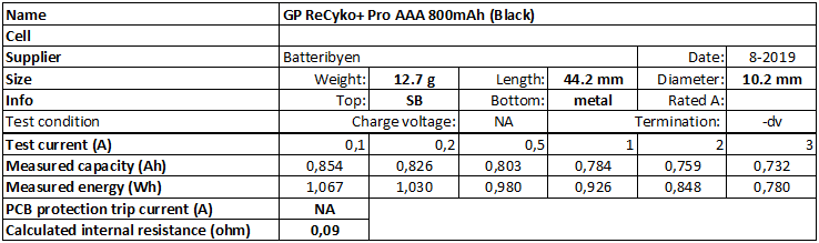 GP%20ReCyko+%20Pro%20AAA%20800mAh%20(Black)-info