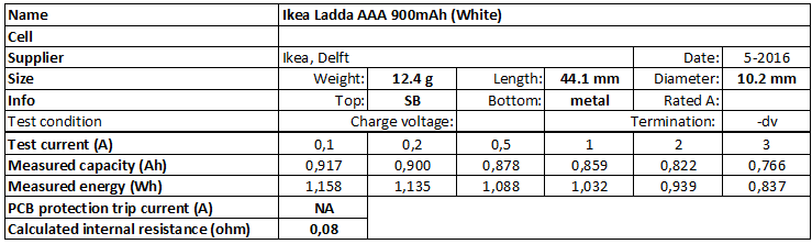 Ikea%20Ladda%20AAA%20900mAh%20(White)-info