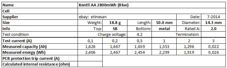 Kentli%20AA%202800mWh%20(Blue)-info