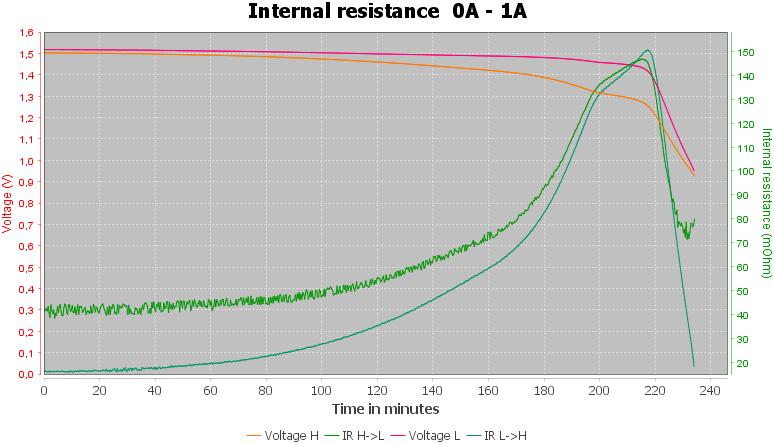 Discharge-Kentli%20AA%20PH5%203000mWh%20%28Blue%29-AA-pulse-1.0%2010%2010-IR