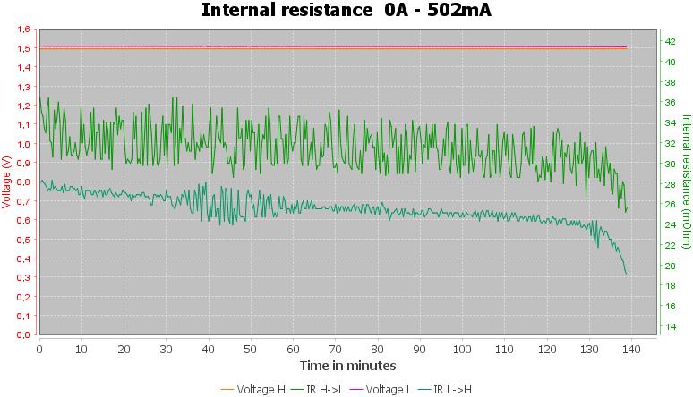 Discharge-Kentli%20AAA%20PH7%201180mWh%20%28Blue%29-pulse-0.5%2010%2010-IR