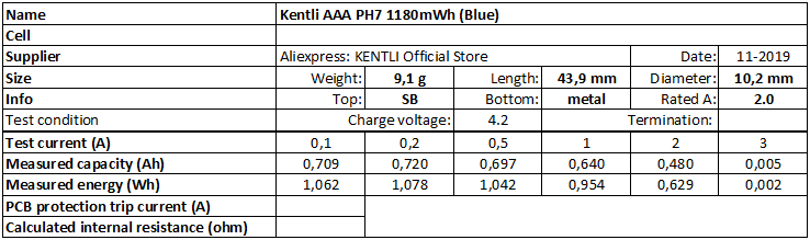 Kentli%20AAA%20PH7%201180mWh%20(Blue)-info