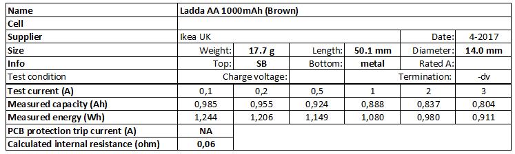 Ladda%20AA%201000mAh%20(Brown)-info