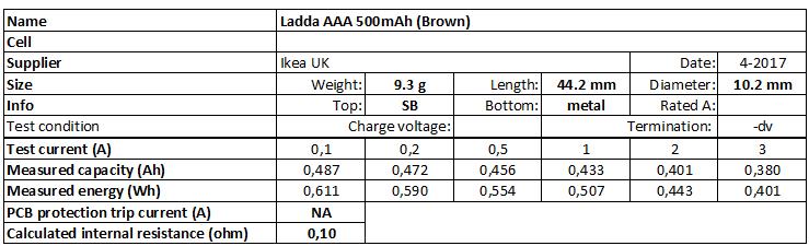 Ladda%20AAA%20500mAh%20(Brown)-info