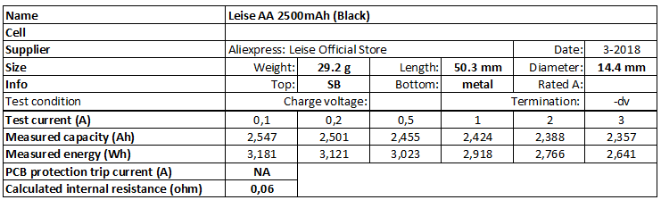 Leise%20AA%202500mAh%20(Black)-info
