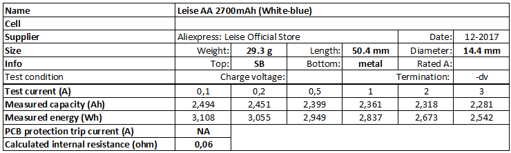 Leise%20AA%202700mAh%20(White-blue)-info