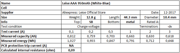 Leise%20AAA%20950mAh%20(White-Blue)-info
