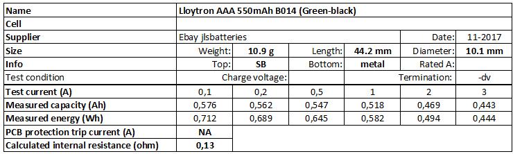 Lloytron%20AAA%20550mAh%20B014%20(Green-black)-info