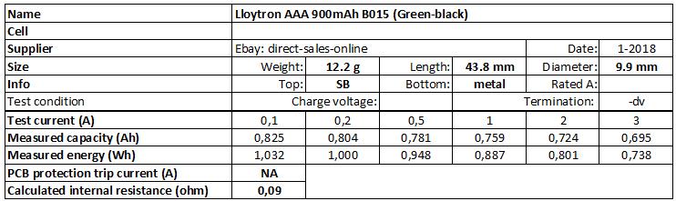Lloytron%20AAA%20900mAh%20B015%20(Green-black)-info