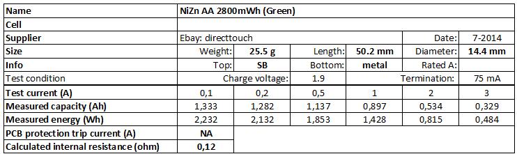 NiZn%20AA%202800mWh%20(Green)-info