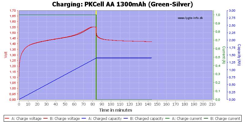 PKCell%20AA%201300mAh%20(Green-Silver)-Charge
